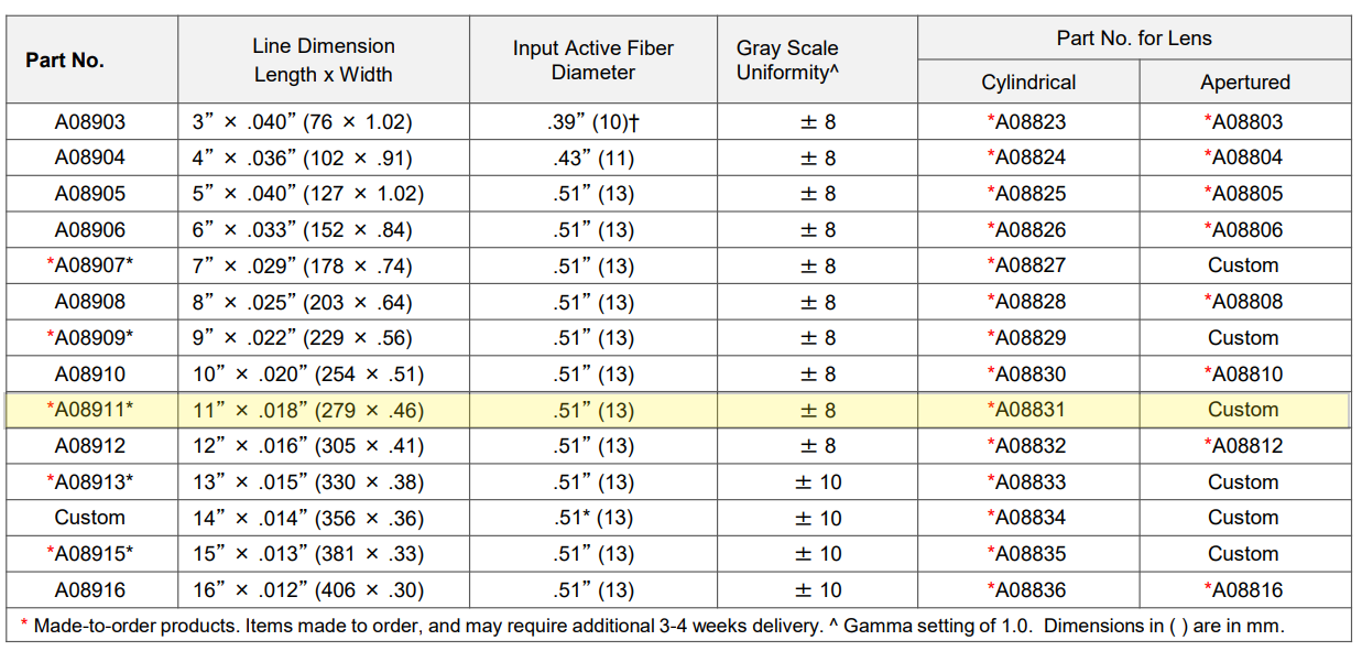 a08911-specification-chart.png