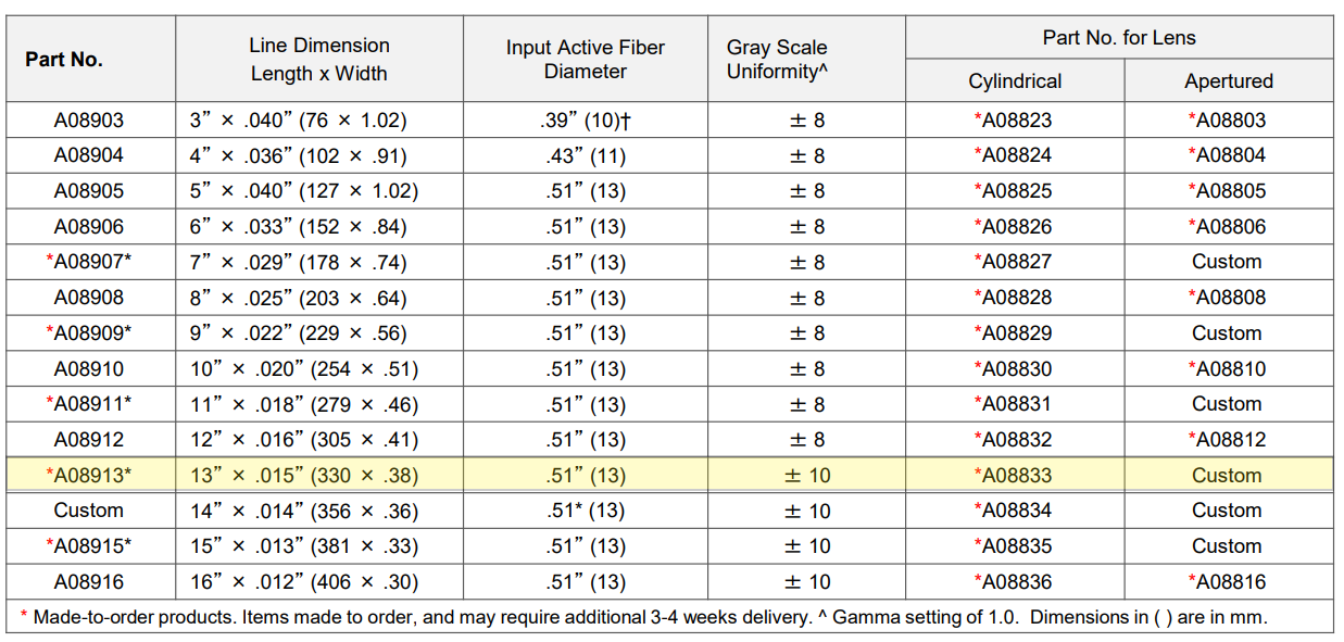 a08913-specification-chart.png