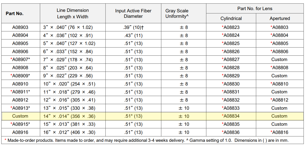 a08914-specification-chart.png