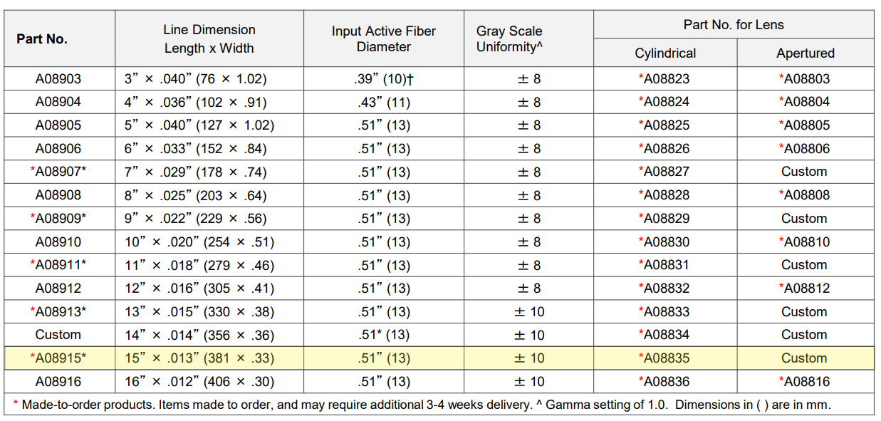 a08915-specification-chart.png