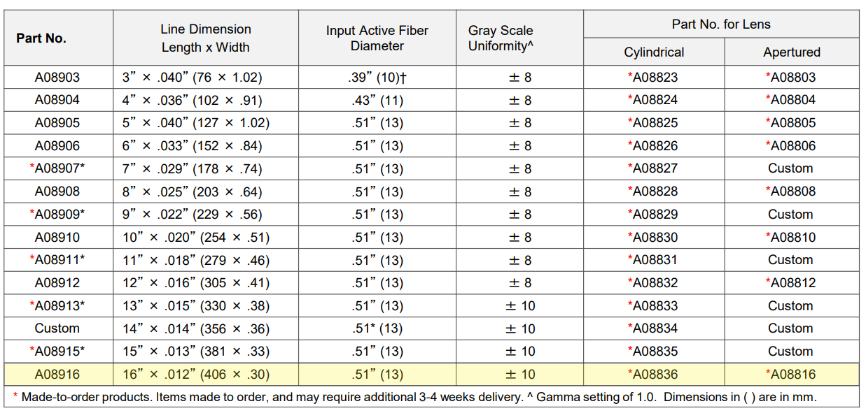 a08916-specification-chart.png