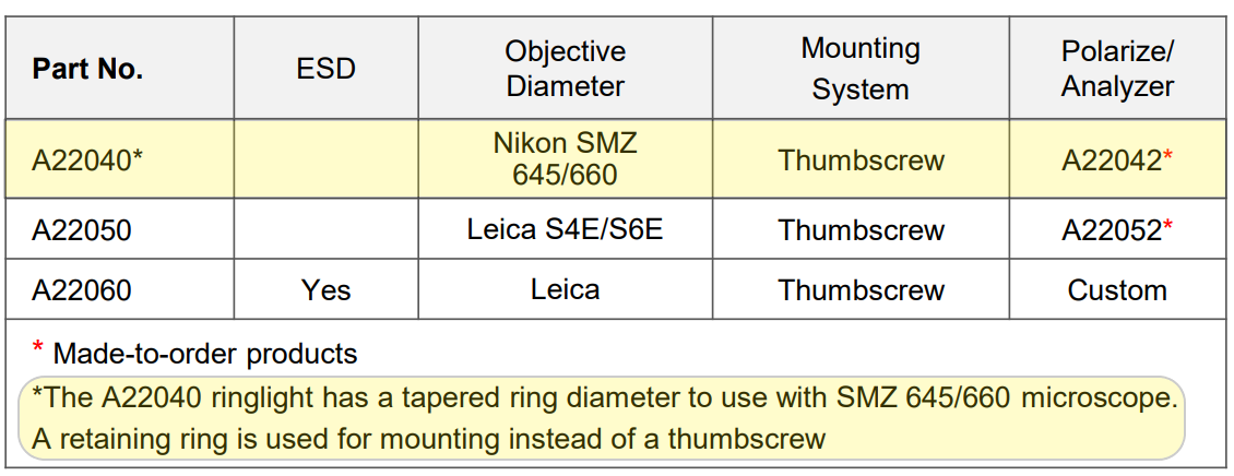 a22040-ringlight-specifications.png