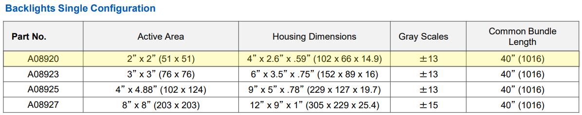 schott-backlight-chart-specification-a08920.png