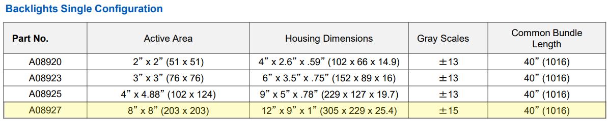 schott-backlight-chart-specification-a08927.png