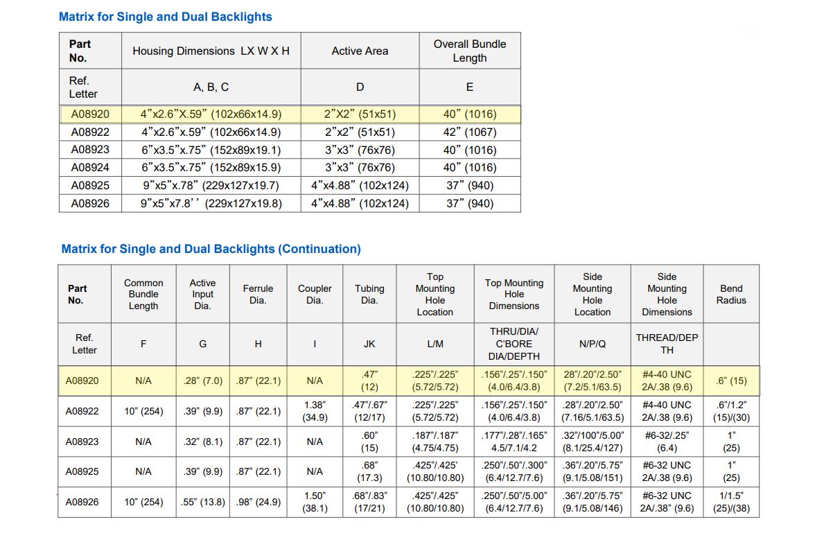 schott-backlight-matrix-a08920.png