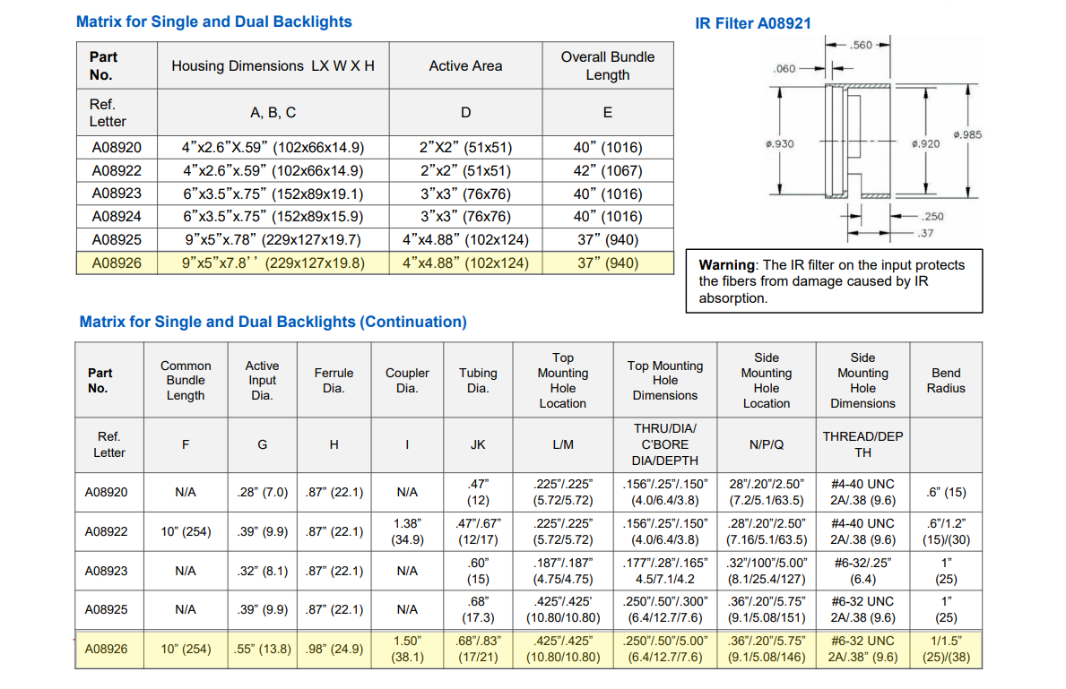 schott-backlight-matrix-a08926.png