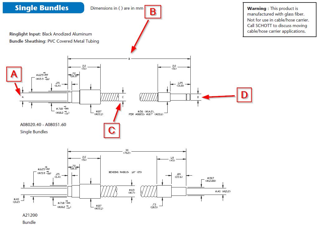 schott-bundle-diagram.png