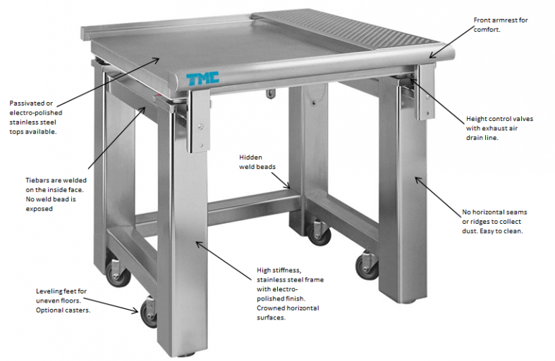 tmc-classone-workstation-with-callouts.png