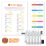 Rollerball Mentality Do It Yourself Essential Oil Workshop Kit