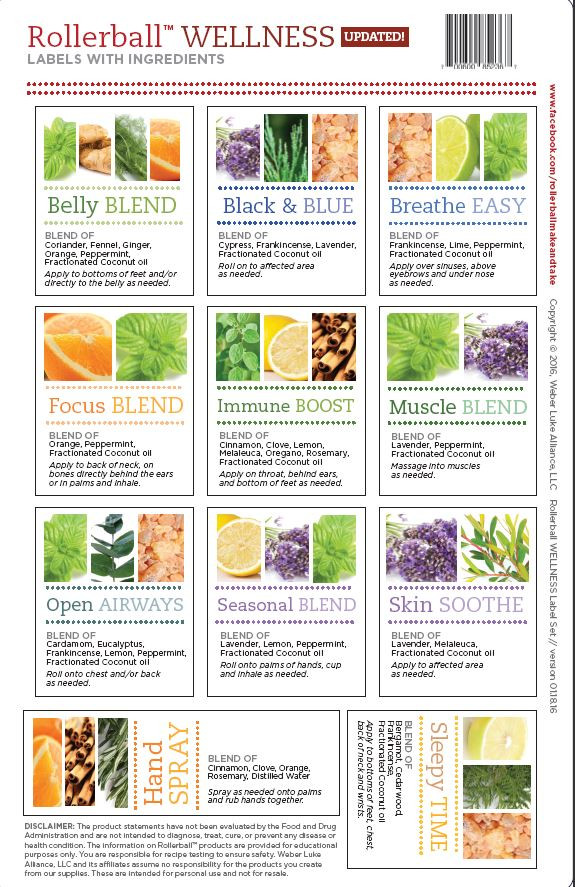 Rollerball Wellness Make and Take Essential Oil Workshop Kit Label Sheet