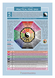 Practical Feng Shui Informational Resource Chart