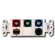 PowerBridge Decora Insert, HDMI + Component Video + S-Video