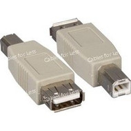 Coupler, USB A Female To B Male