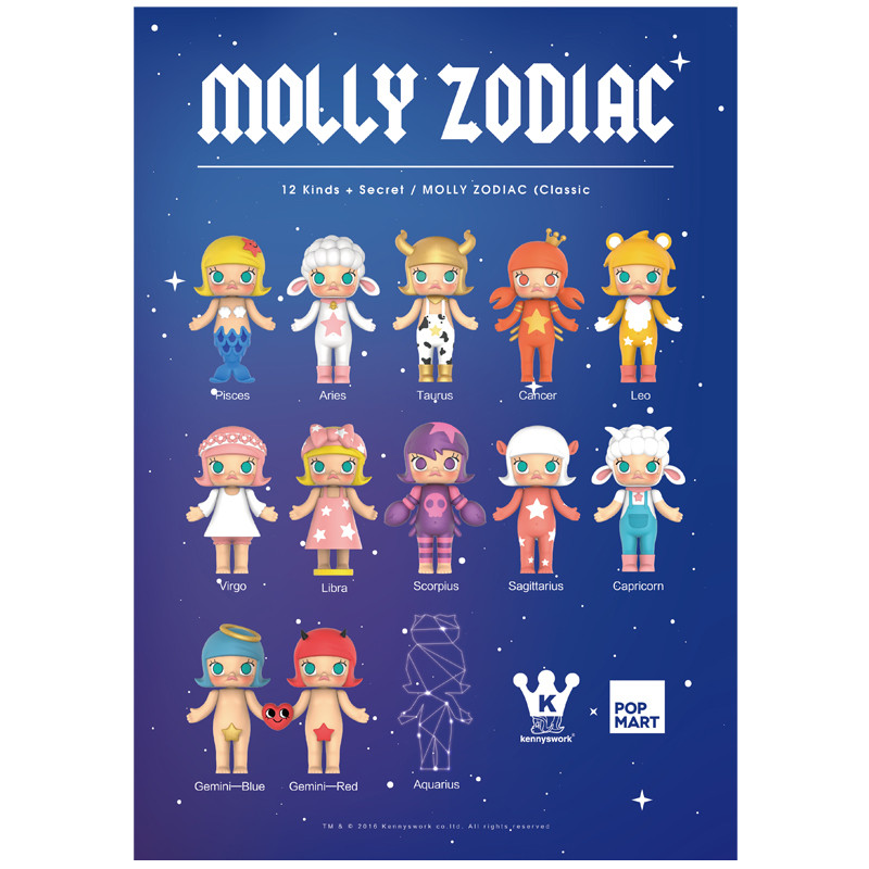 Molly Zodiac Classic Version 2 : Open Blind Box