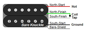 Bare Knuckle 4-Wire Humbucker Wire Color Codes