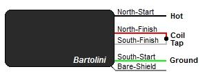 Bartolini 4-Wire Humbucker Wire Color Codes