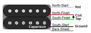 Caparison 4-Wire Humbucker Color Codes