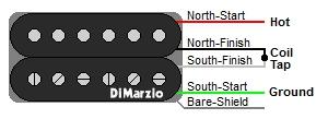 DiMarzio 4-Wire Humbucker Wire Color Codes