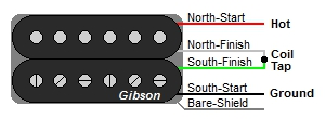 Gibson 4-Wire Humbucker Wire Color Codes