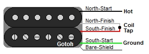 Gotoh 4-Wire Humbucker Color Codes