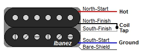Ibanez 4-Wire Humbucker Wire Color Codes