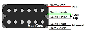 Iron Gear 4-Wire Humbucker Wire Color Codes