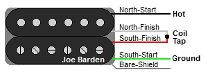Joe Barden 4-Wire Humbucker Color Codes