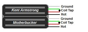 guitar humbucker wire color codes guitar wirirng diagrams rh guitarelectronics com kent armstrong pickups wiring diagram kent armstrong pickup wiring colours
