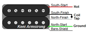 Kent Armstrong 4-Wire Humbucker Wire Color Codes