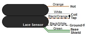 Lace Sensor 4-Wire Humbucker Color Codes