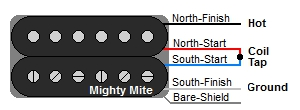 Highty Mite 4-Wire Humbucker Wire Color Codes