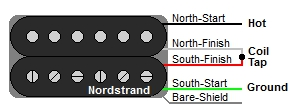 Nordstrand 4-Wire Humbucker Color Codes