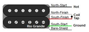 Rio Grande 4-Wire Humbucker Color Codes