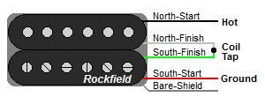 Rockfield 4-Wire Humbucker Color Codes
