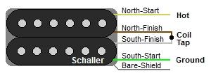Schaller 4-Wire Humbucker Wire Color Codes
