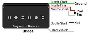 Seymour Duncan P-Rails Bridge Humbucker Wire Color Codes