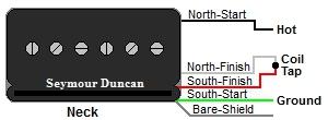 Seymour Duncan P-Rails Neck Humbucker Wire Color Codes