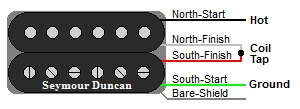 Seymour Duncan 4-Wire Humbucker Color Codes