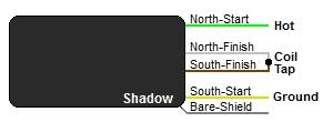Shadow 4-Wire Humbucker Color Codes