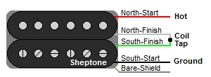 Sheptone 4-Wire Humbucker Color Codes