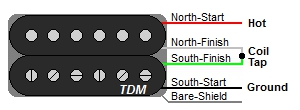 TDM 4-Wire Humbucker Color Codes
