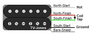 TV-Jones 4-Wire Humbucker Color Codes