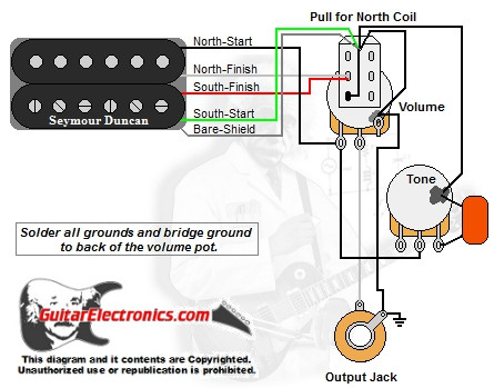 strat series parallel wiring diagram 1 humbucker 1 volume 1tone pull for north single coil  1 humbucker 1 volume 1tone pull for north single coil