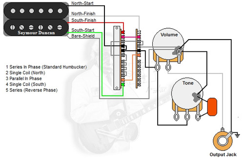 1 humbucker/1 volume/1 tone/5-way lever switch 2 humbuckers 1 vol 1 tone 5 way super switch wiring diagram for a 5 way toggle switch wiring diagram