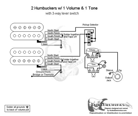 2 humbuckers 3 way lever switch 1 volume 1 tone. Black Bedroom Furniture Sets. Home Design Ideas