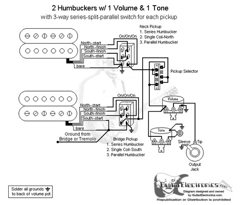 humbucker 3 way lever wiring diagram example electrical wiring rh cranejapan co 3 Humbucker 5 Switch Tremola Wiring Diagrams 3 Humbucker Guitar Wiring Diagrams