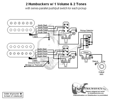 2 humbuckers  3 way lever switch  1 volume  2 tones  series