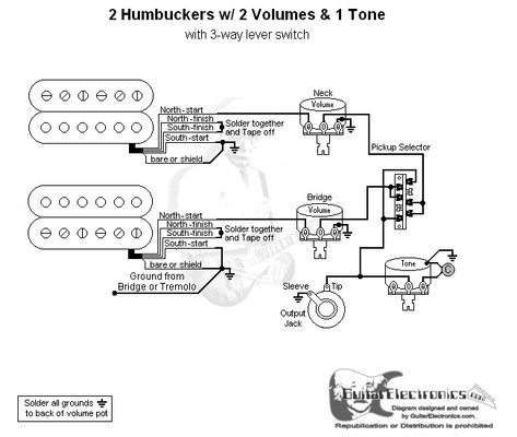 2 humbuckers 3 way lever switch 2 volumes 1 tone rh guitarelectronics com guitar wiring diagrams 3 pickups 1 volume 1 tone guitar wiring diagrams 3 pickups 1 volume 1 tone