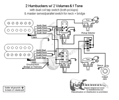 2 HBs/3-Way Lever/2 Vol/2 Tones/Coil Tap & Series Parallel