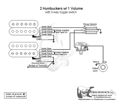 wiring diagram 2 humbuckers 1 volume 3 way switch wire center u2022 rh aktivagroup co Guitar Wiring Diagrams 3 Pickups Wiring 2 Humbucker Guitar Pick Up